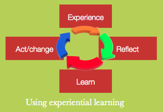 Leading with Impact Experiential learning